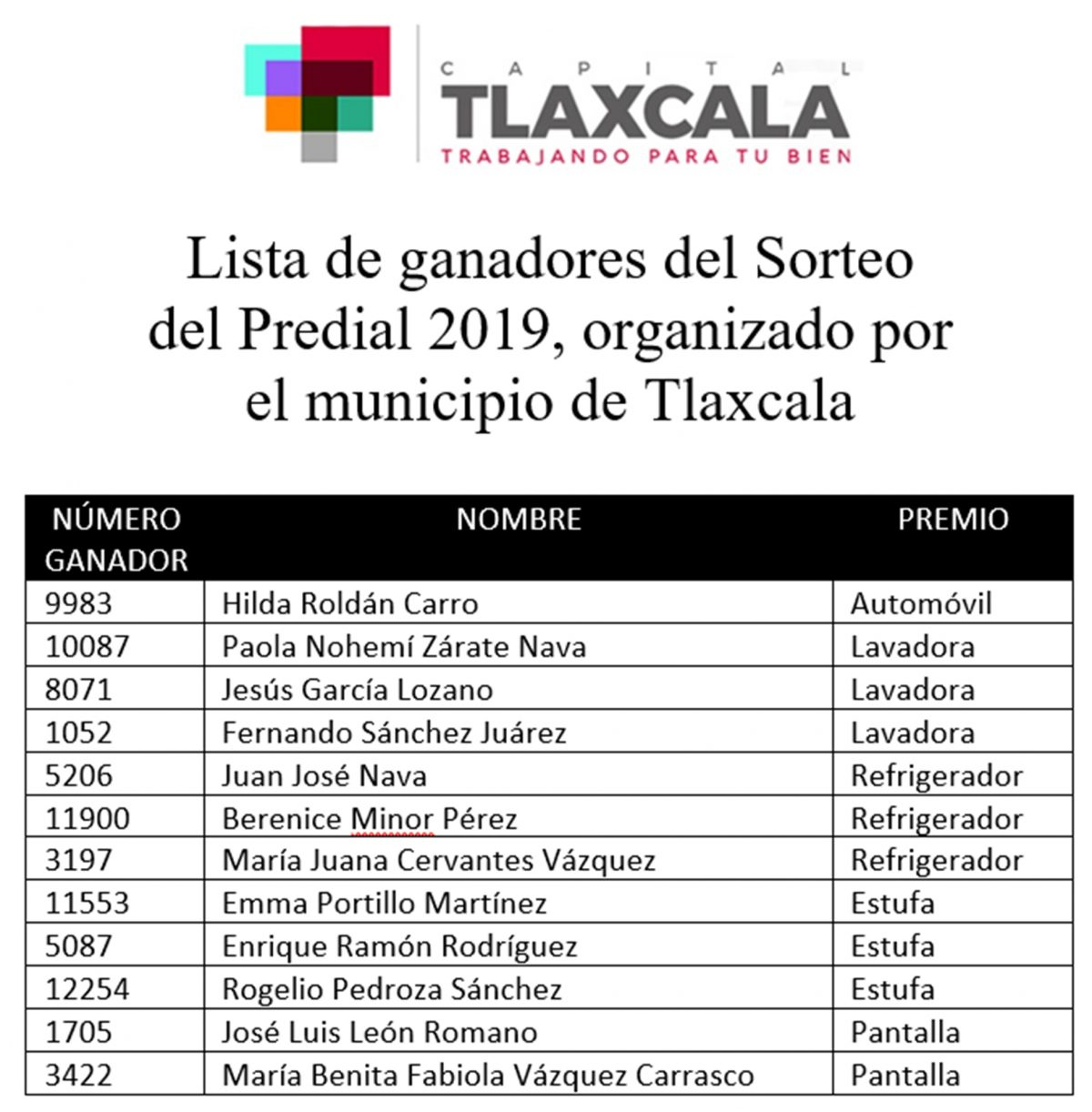Lista de Ganadores del Sorteo del Predial 2019, organizado por el municipio de Tlaxcala.