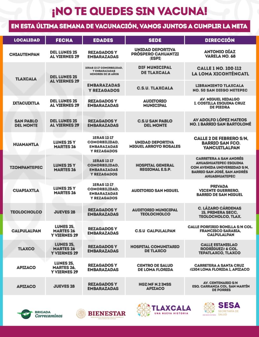 INICIARÁ TLAXCALA ÚLTIMA SEMANA DE VACUNACIÓN CONTRA COVID-19 PARA REZAGADOS, EMBARAZADAS Y ADOLESCENTES CON COMORBILIDAD